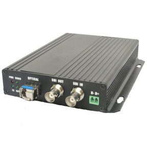 Video Optical Media Converters