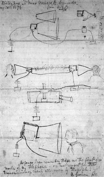 Sketch of a telephone system by Alexander Graham Bell.